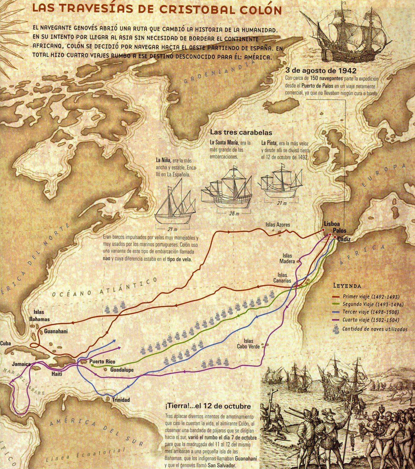 Travesías de Cristóbal Colón