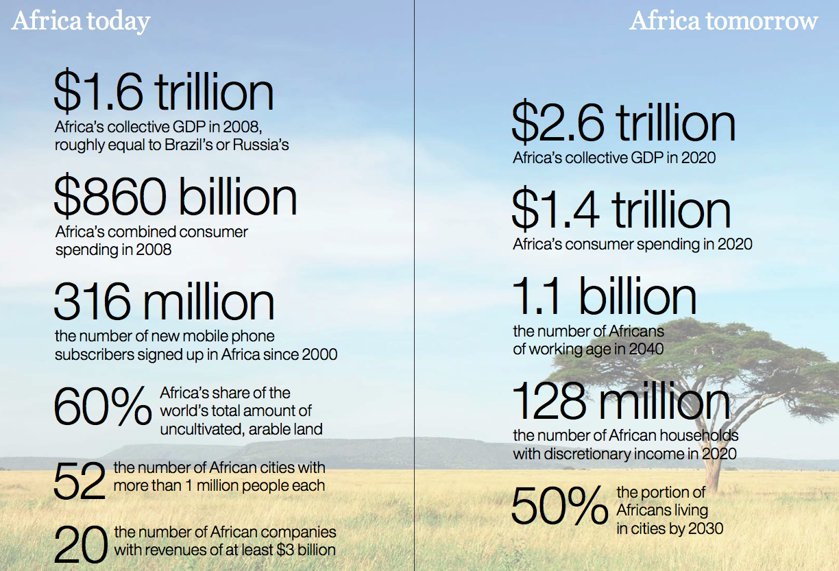 Africa Today Africa Tomorrow