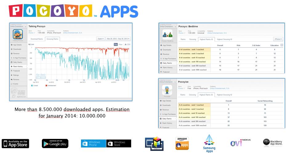 Pocoyo Apps